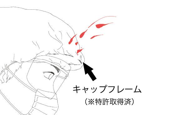 アイモガード・EYEMO-GUARD・岡山・イワドウ・キャップフレーム・特許取得